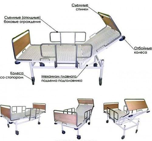 Кровать медицинская многофункциональная модель М182