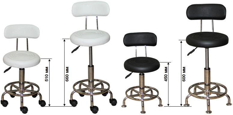 Стул медицинский ET-9040-2A (стул лабораторный) с регулировкой высоты